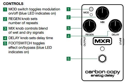 carboncopycontrols