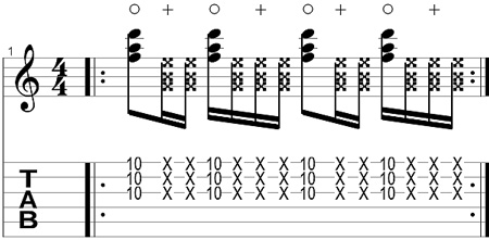 Wah pedal exercise 2