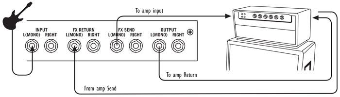 M13 4 cable method diagram