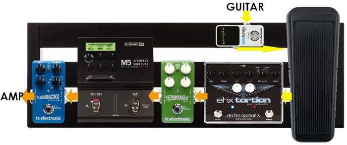 Beginner    Guitar    Pedal Rig  Setup and Remendations
