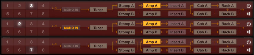 AmpliTube 4 Routing Options