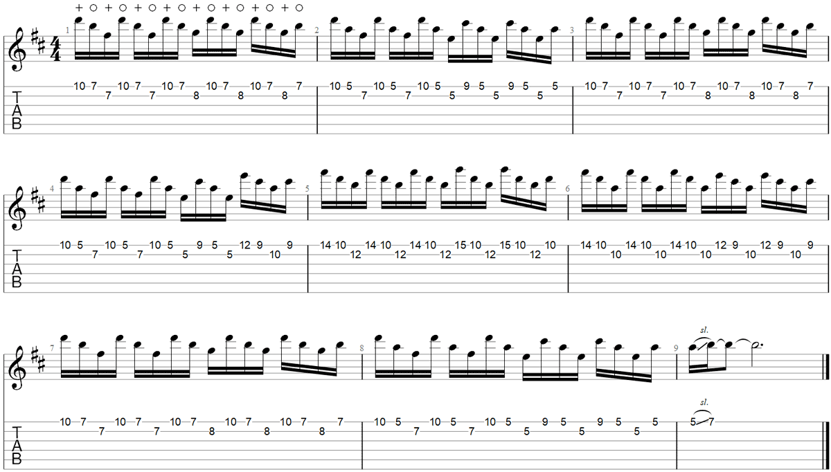 Whammy part in Searching by Joe Satriani Guitar TAB