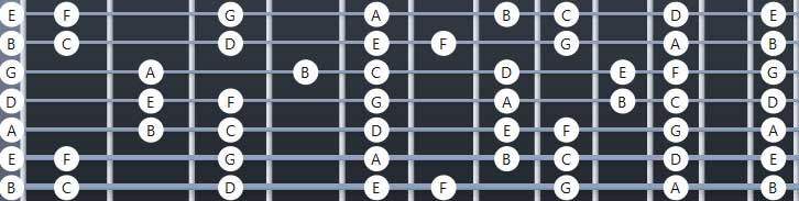 7 string guitar fretboard notes