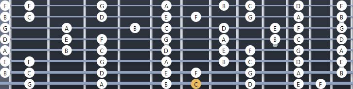 8 string guitar fretboard