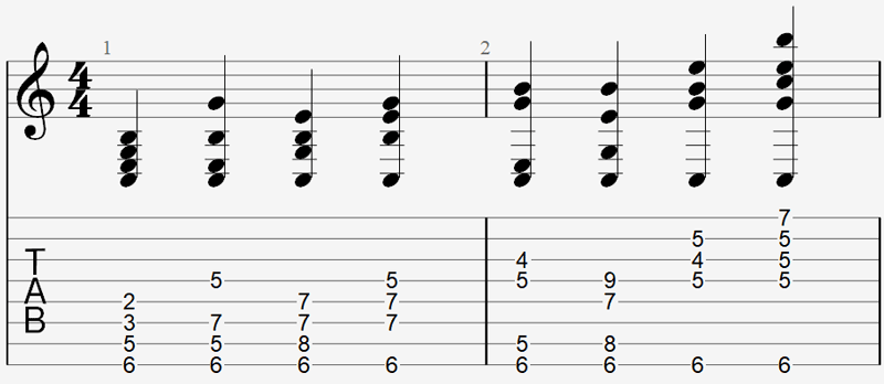 8 string chord shapes cmaj7