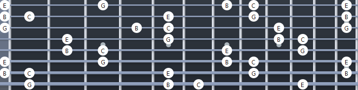 8 string fretboard cmaj7 notes