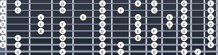 8 string guitar fretboard notes