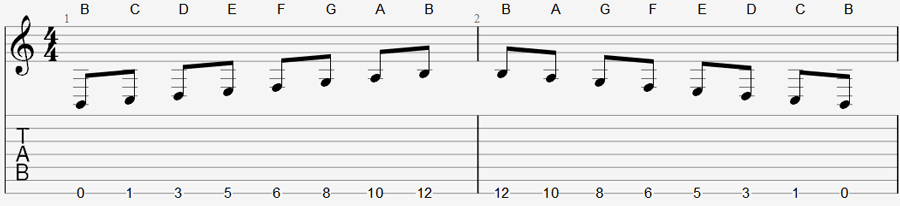 7 string guitar exercise 3