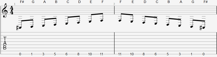 8 string guitar exercise 3
