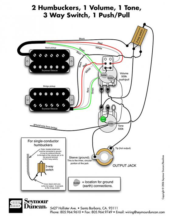 easy upgrades and modifications for your electric guitar