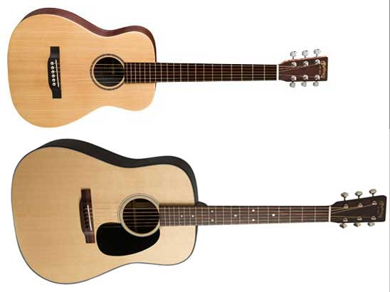 Travel Guitar vs Full Size Acoustic