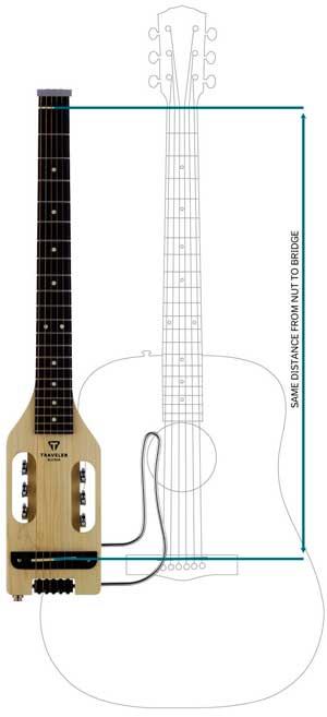 Travel guitar vs Regular guitar