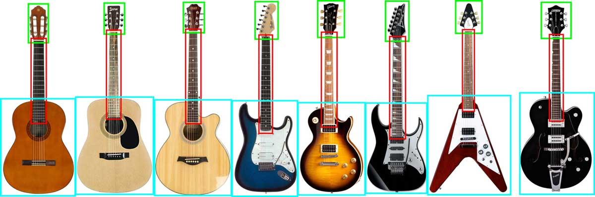 everything you need to know about guitar sizes guitar gear finder. Black Bedroom Furniture Sets. Home Design Ideas