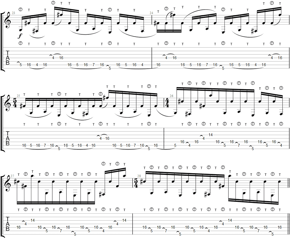 Seven String Guitar Songs Worth Learning With Tab Guitar Gear Finder