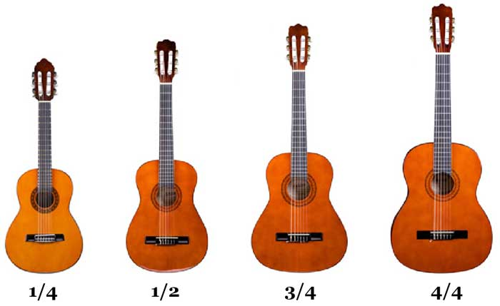 Acoustic Guitar Sizes