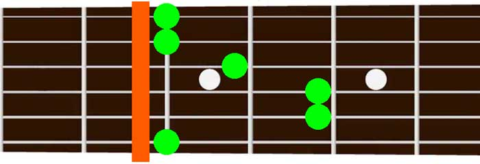 E Major chord shape with capo 2nd fret