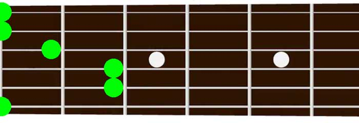 E Major chord fretboard
