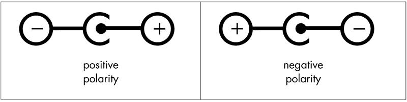 Guitar Pedal Power Polarity Symbols