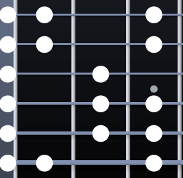 C Major scale first three frets