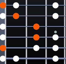 A minor chord on fretboard