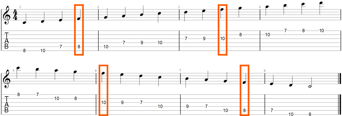 Find a note guitar scale exercise 3