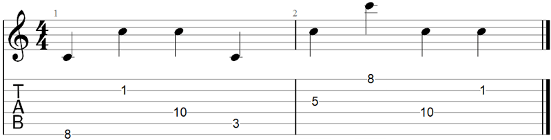 Find a note guitar scale exercise 1