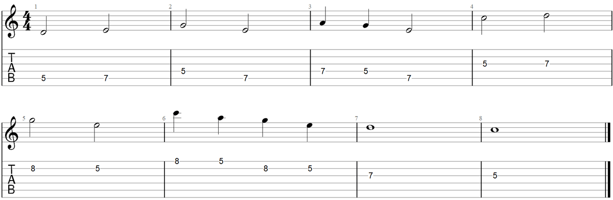 Improvise guitar scale exercise 1