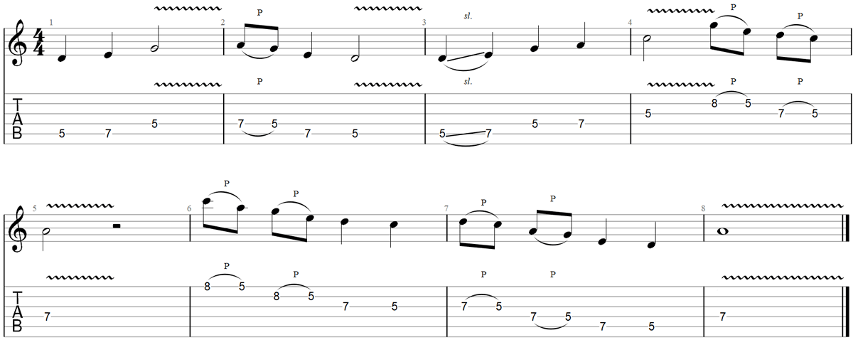 Improvise guitar scale exercise 2