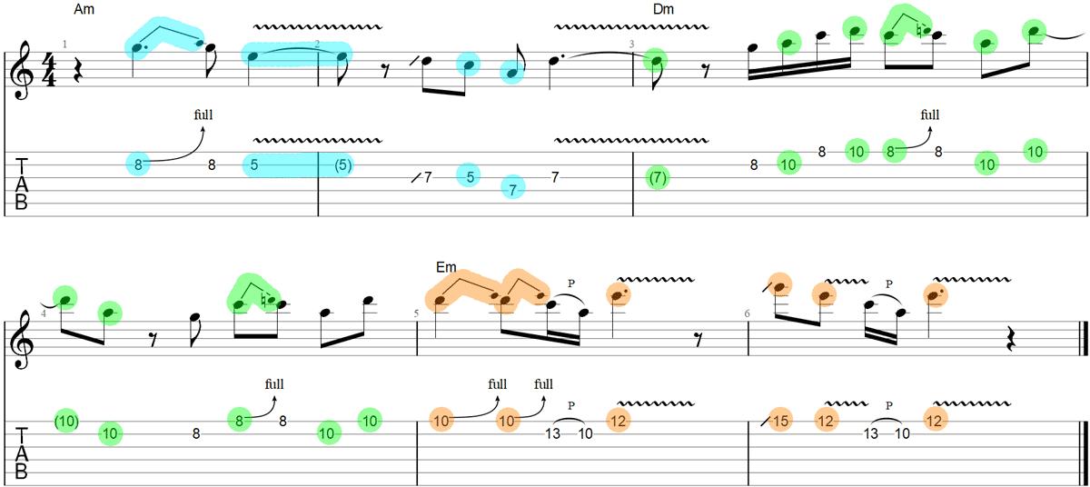 Improvise guitar scale exercise 4