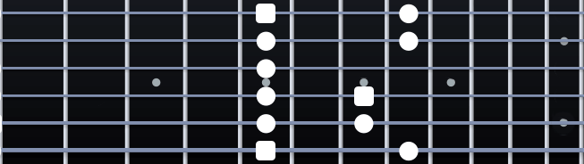 Pentatonic box shape on fretboard