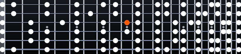 Random guitar scales exercise 1