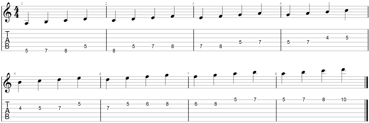 Sequence guitar scale exercise 1