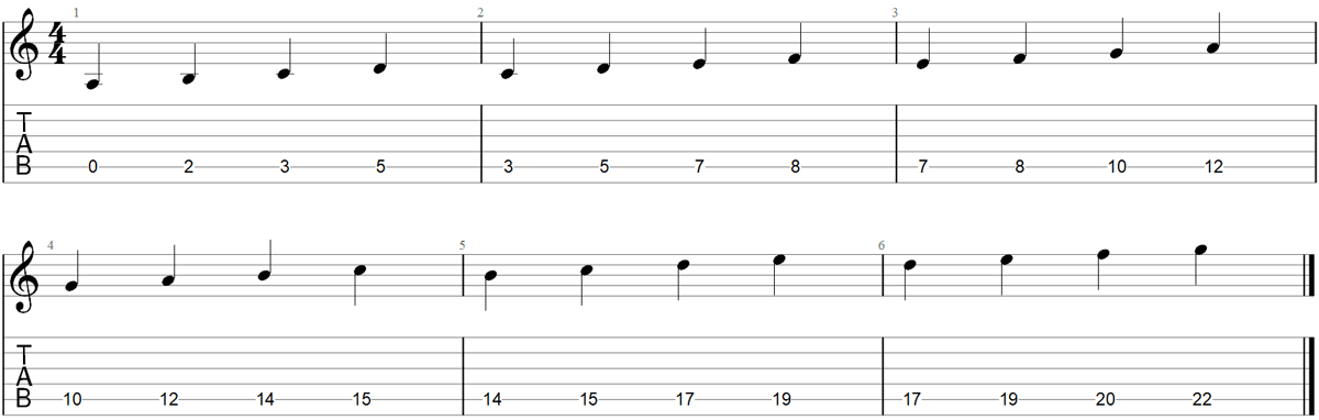 Sequence guitar scale exercise 2