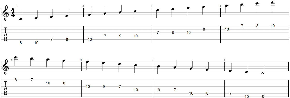 Up and down guitar scale exercise 2