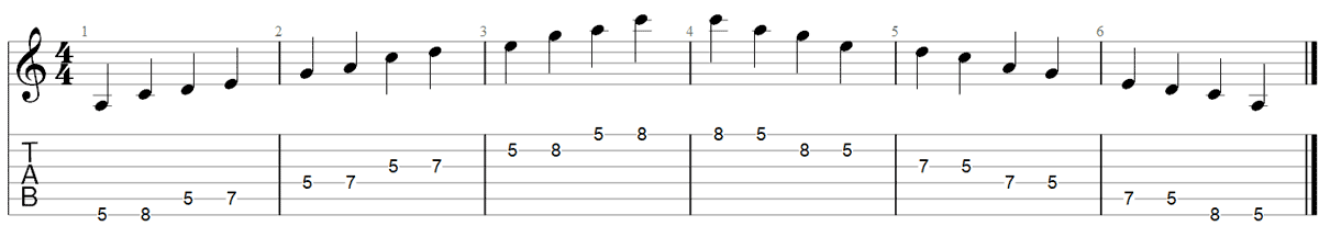 Up and down guitar scale exercise