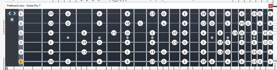 Guitar Pro 7 showing A Mixolydian on fretboard diagram