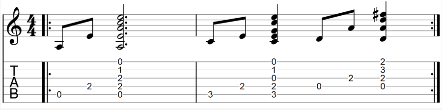 Hurt verse Guitar TAB