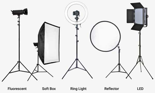 YouTube lighting types