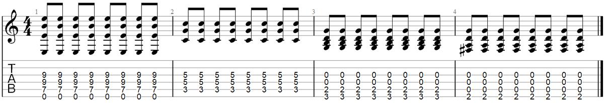 Zombie chorus Guitar TAB