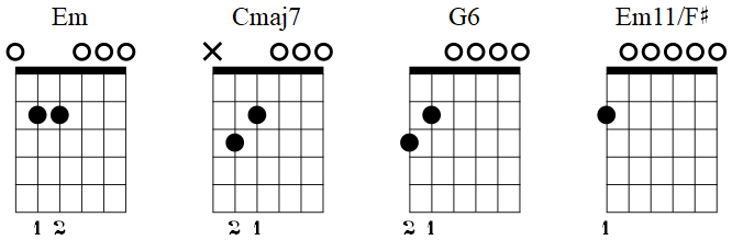 Easy Guitar Chords Songs With Tab And Strumming Patterns Lesson Guitar Gear Finder