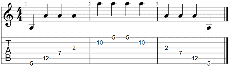 Exercise to memorize A notes on fretboard