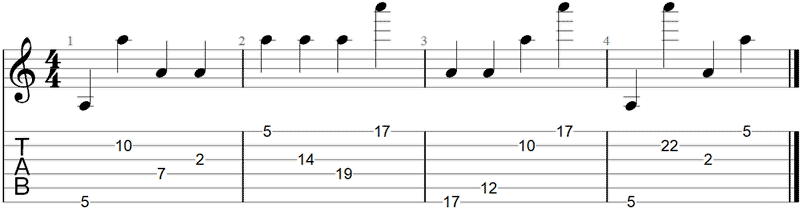 All A note positions on the fretboard