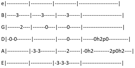 Bad format wrong font Guitar TAB