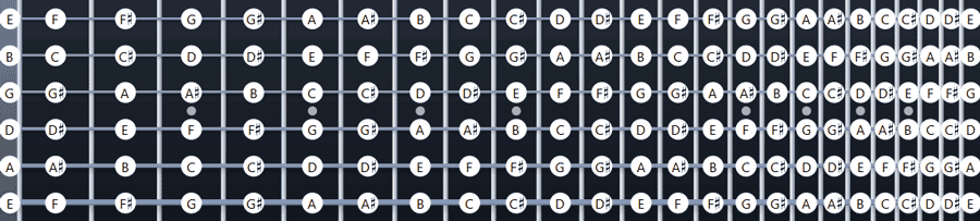 Complete fretboard notes