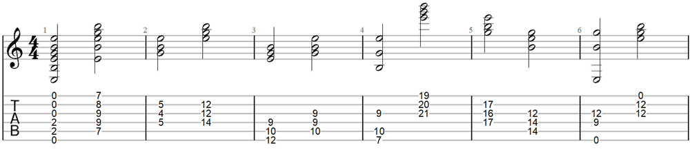 E minor chord shapes on fretboard