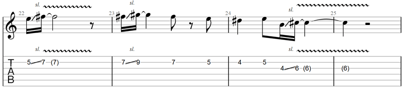 Formal Guitar TAB format
