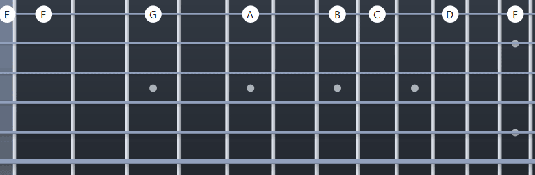 Learning notes on the high E string