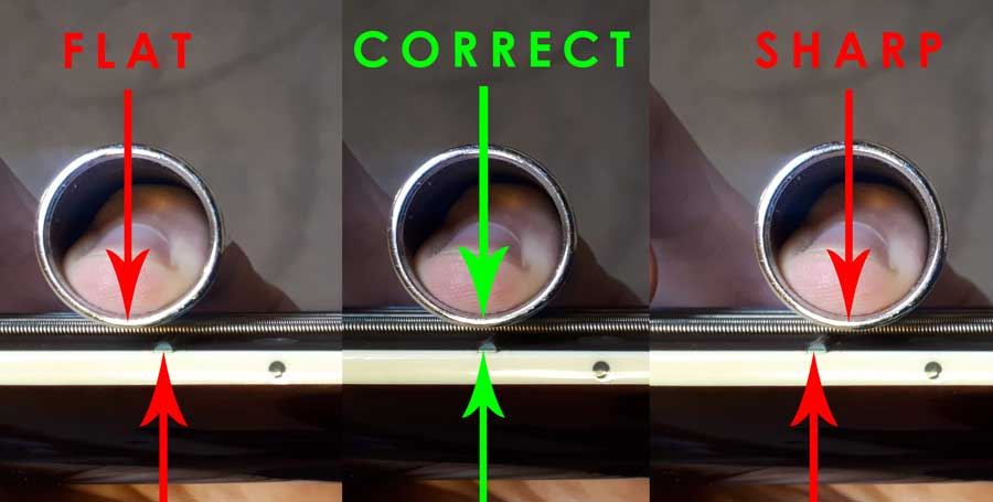 Guitar slide position