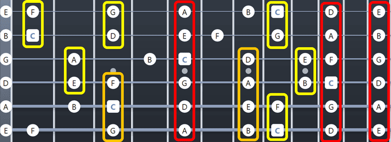 Guitar slide in standard tuning