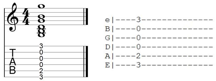Guitar TAB chords